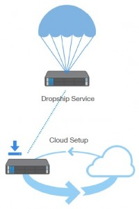 wavify_cloud_dropship_deployment